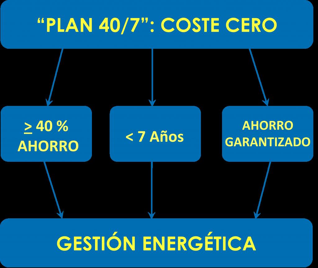 plan40