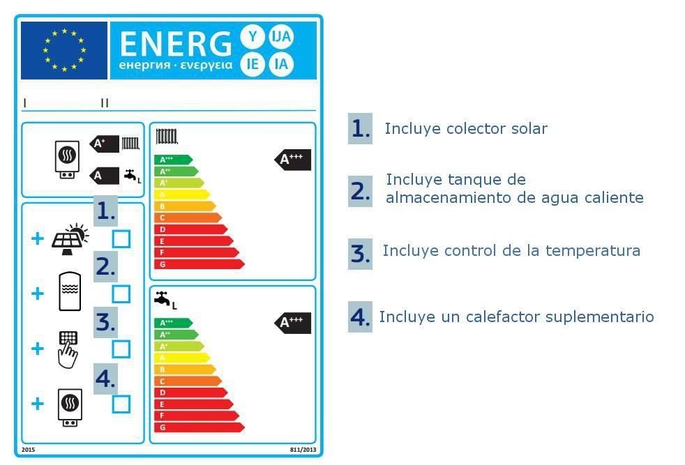 ejemplo etiqueta normativa ecodiseño ERP