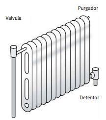 esquema de un tipo de radiador